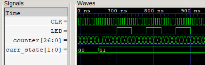 Simple state machine waveform zoomed